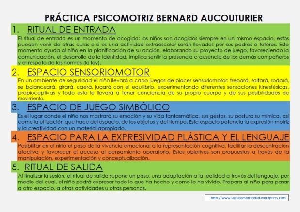 Guía para utilizar la Práctica Psicomotriz como metodología detrabajo.